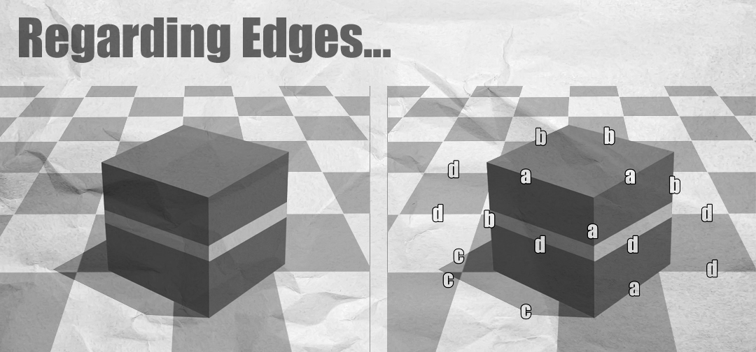 Regarding Edges…