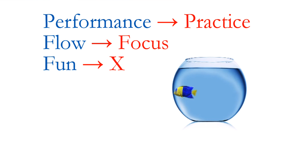 A Short Point on Deliberate Practice…